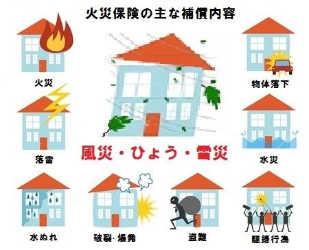火災保険申請サポート